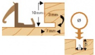 Joinery Seals